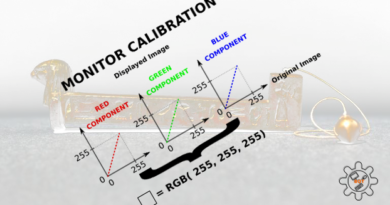 Monitor calibration between light and darkness: the Merkhet-RGB project, operating instructions